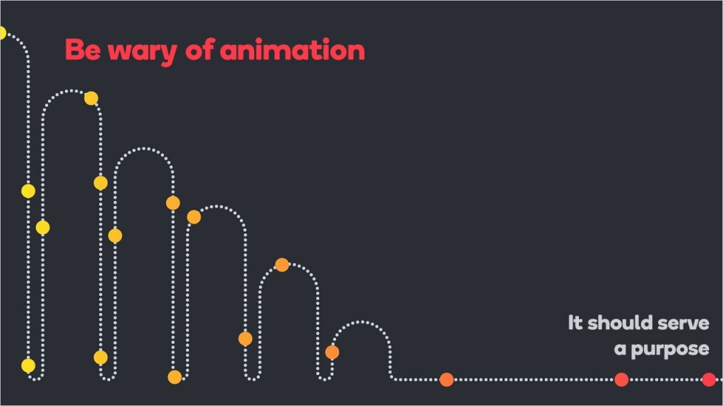 Be wary of animation in your powerpoint. It should serve a purpose.