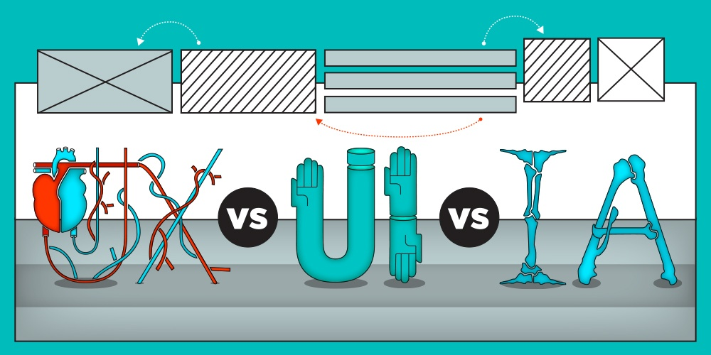 the difference between user experience user interaction design and information architecture