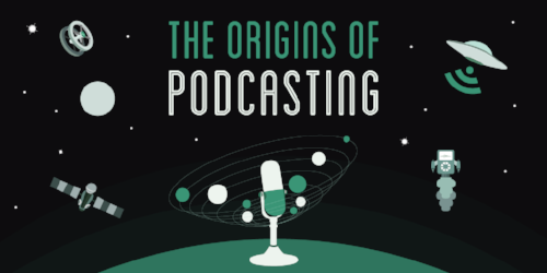 Infographic: Uncovering the true history of podcasting